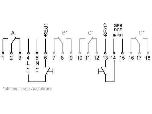 müller SC 98.x0 pro - paladin 179 6x0 pro | Hugo Müller